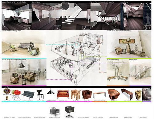 Примеры дипломных работ по дизайну интерьера